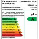 Manuel CO2